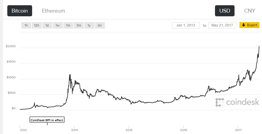 bitcoin-price-graph.jpg