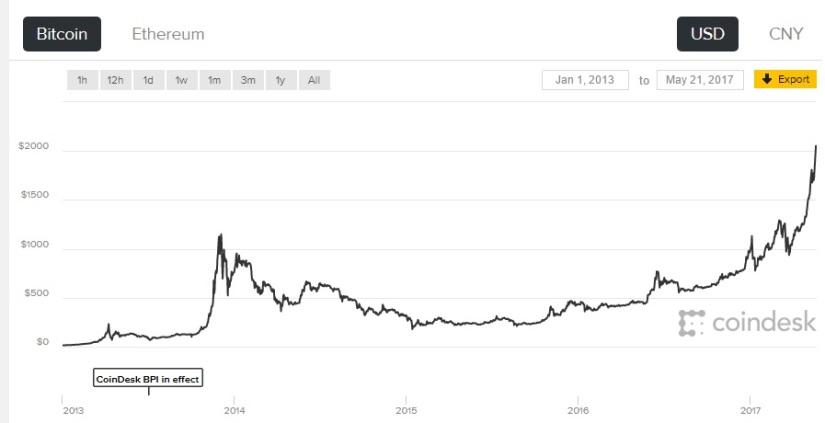 bitcoin-price-graph.jpg