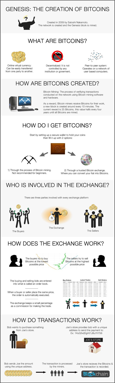 c875994ea32f278fc630c2aa69f51174--bitcoin-miner-make-money-from-home
